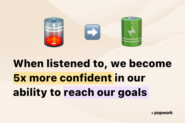 When listened to, we become 5x more confident in our ability to reach our goal-Popwork