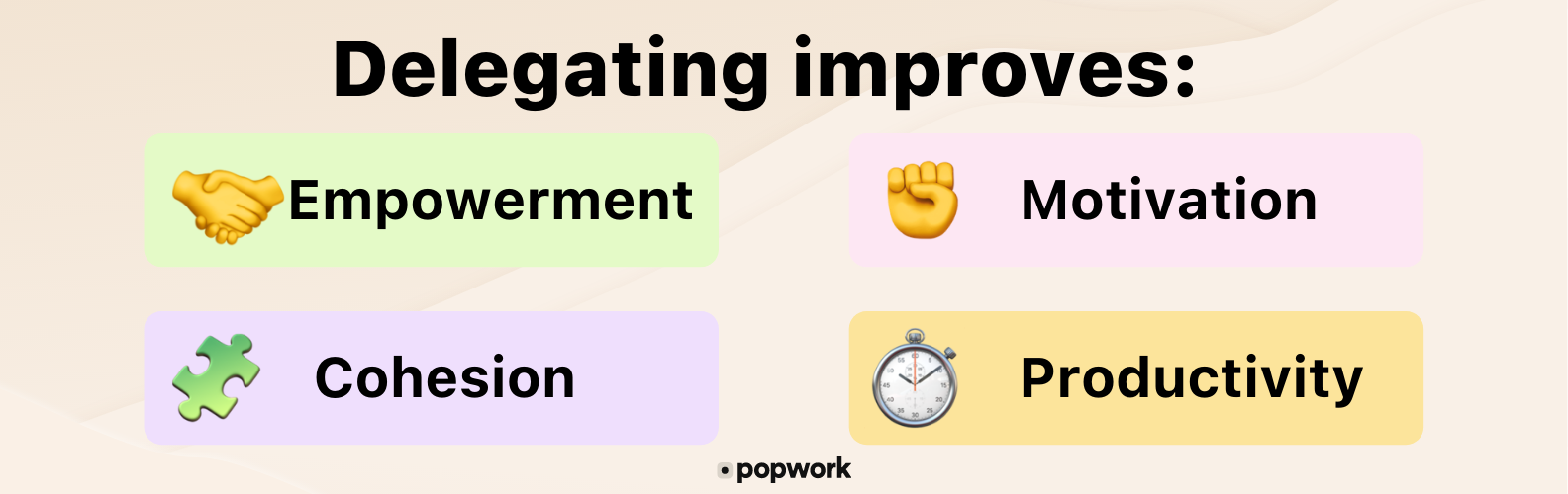 Delegating improves: empowerment, motivation, cohesion and productivity