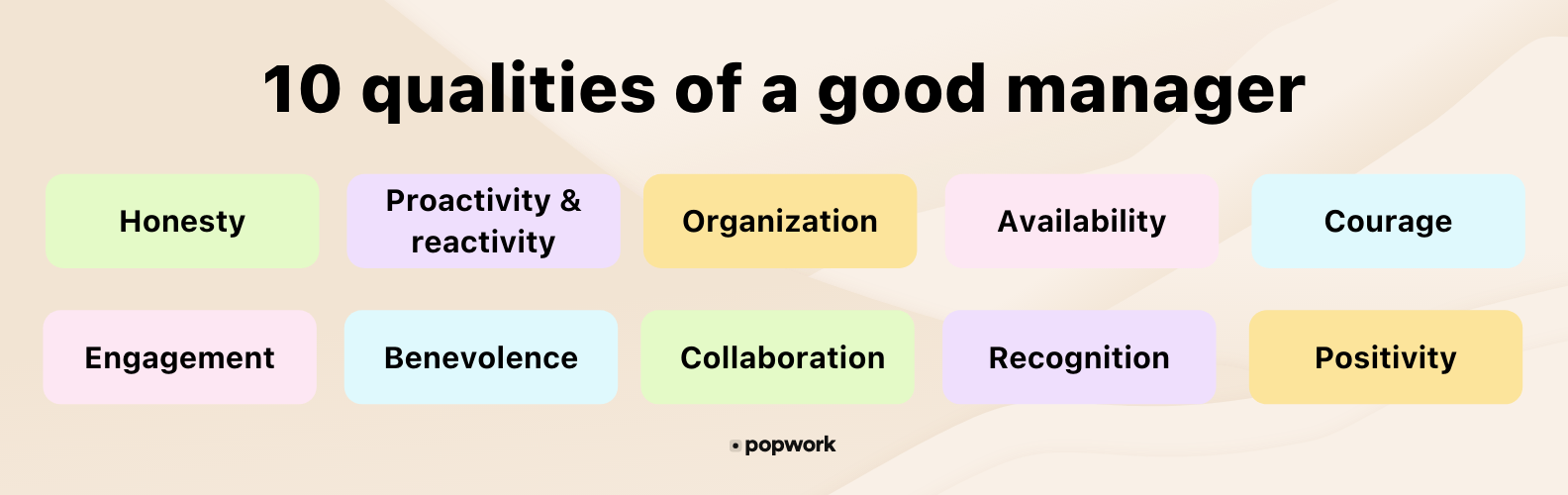 Ten qualities of a good manager: honesty, proactivity, organization, availability, courage, engagement, benevolence, collaboration, recongnition, positivity - Popwork