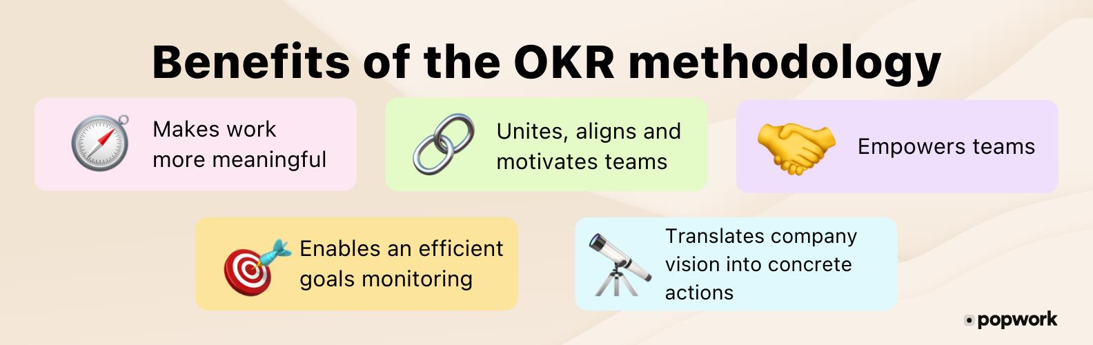 Banefits of the OKR methodology - Popwork