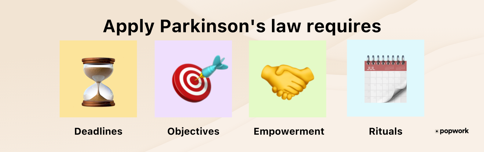 Apply Parkinson law requires : deadlines,  objectives, empowerment and rituals - Popwork